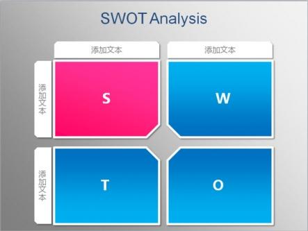 swot个人分析案例_swot分析模型图模板_swot分析图模板_swot矩阵分析图模板_鹊桥吧