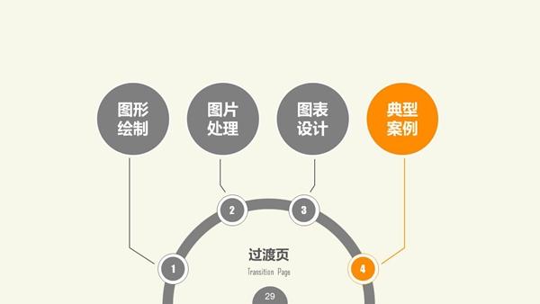 ppt图形图表设计技巧-pptstore