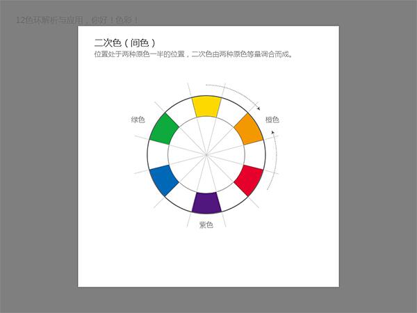 真的好想你陶笛简谱-二次色(间色)   位置处于两种原色一半的位置,二次色由两种原色等