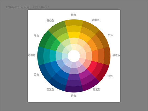 色相环中的三原色是红,黄,蓝色,彼此势均力敌,在环中形成一个等边三角
